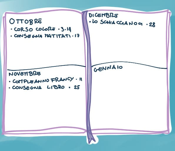 Crea un bullet Journal - future log